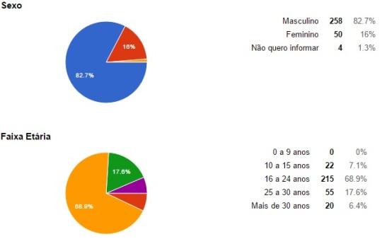 Resultados Abril 1