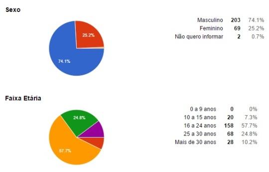 ResultadosJunho1